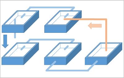 作成する栽培装置イメージ